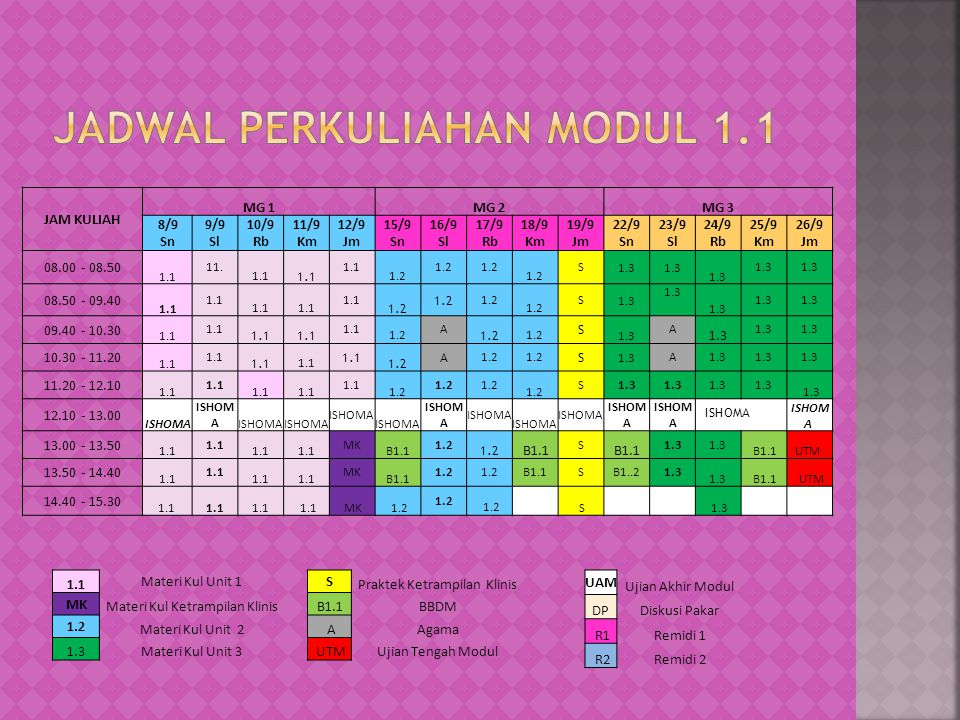 Jadwal perkuliahan modul 1.1