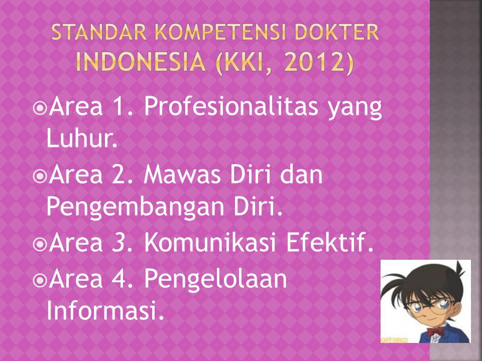 Standar Kompetensi Dokter Indonesia (KKI, 2012)