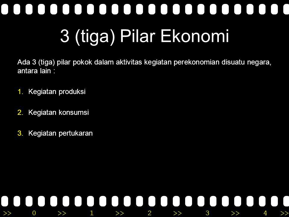 3 (tiga) Pilar Ekonomi Ada 3 (tiga) pilar pokok dalam aktivitas kegiatan perekonomian disuatu negara, antara lain :