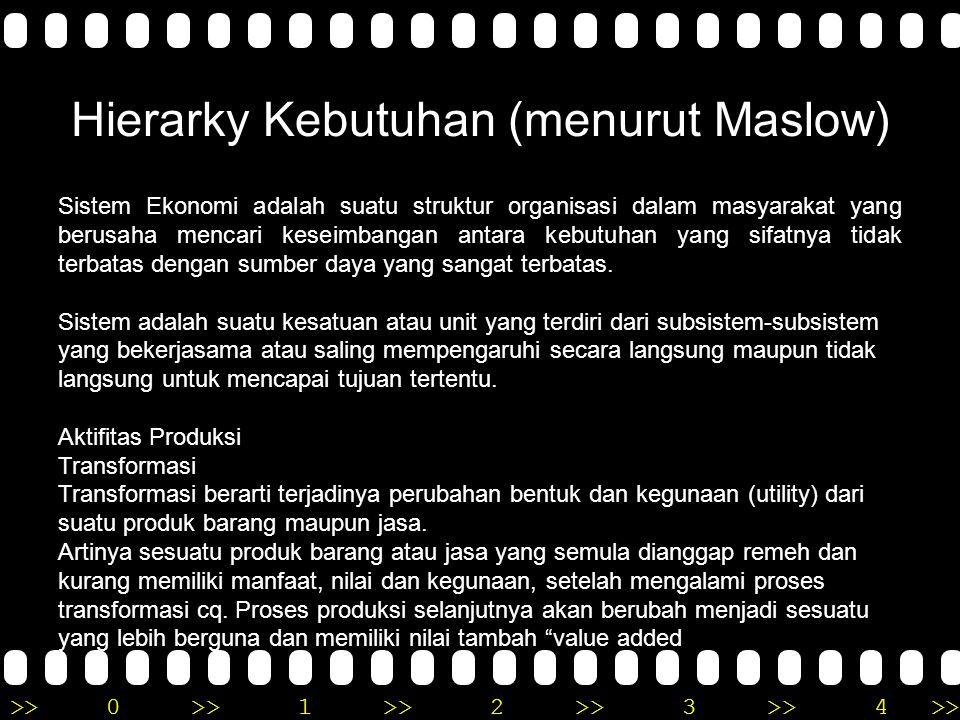 Hierarky Kebutuhan (menurut Maslow)