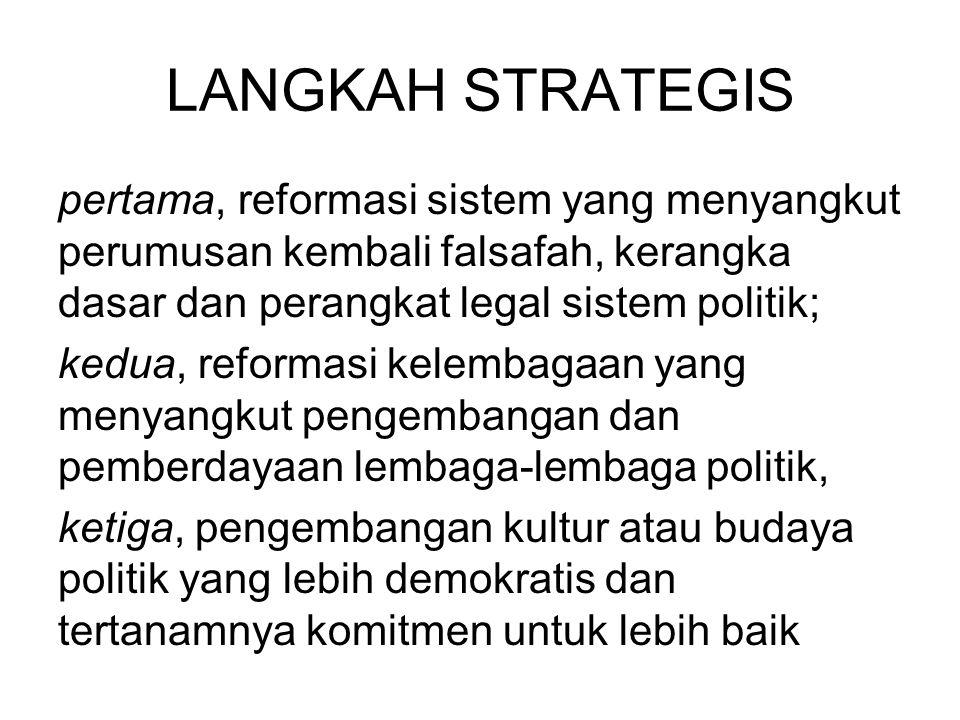 LANGKAH STRATEGIS