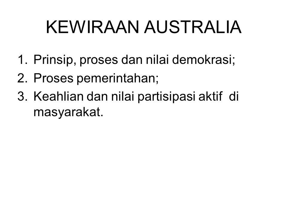 KEWIRAAN AUSTRALIA Prinsip, proses dan nilai demokrasi;
