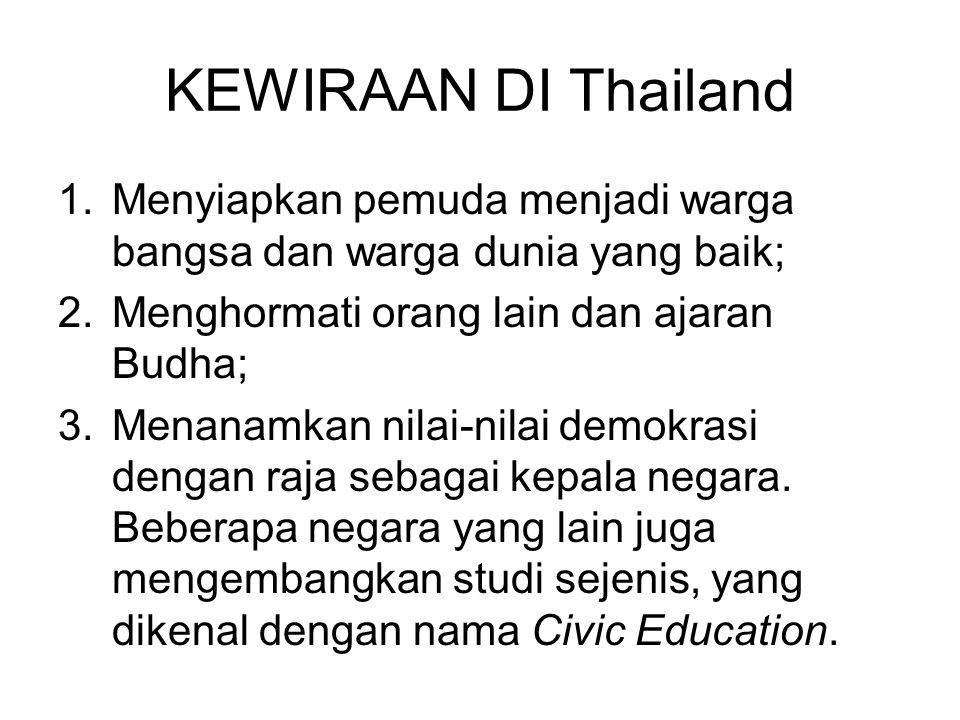 KEWIRAAN DI Thailand Menyiapkan pemuda menjadi warga bangsa dan warga dunia yang baik; Menghormati orang lain dan ajaran Budha;