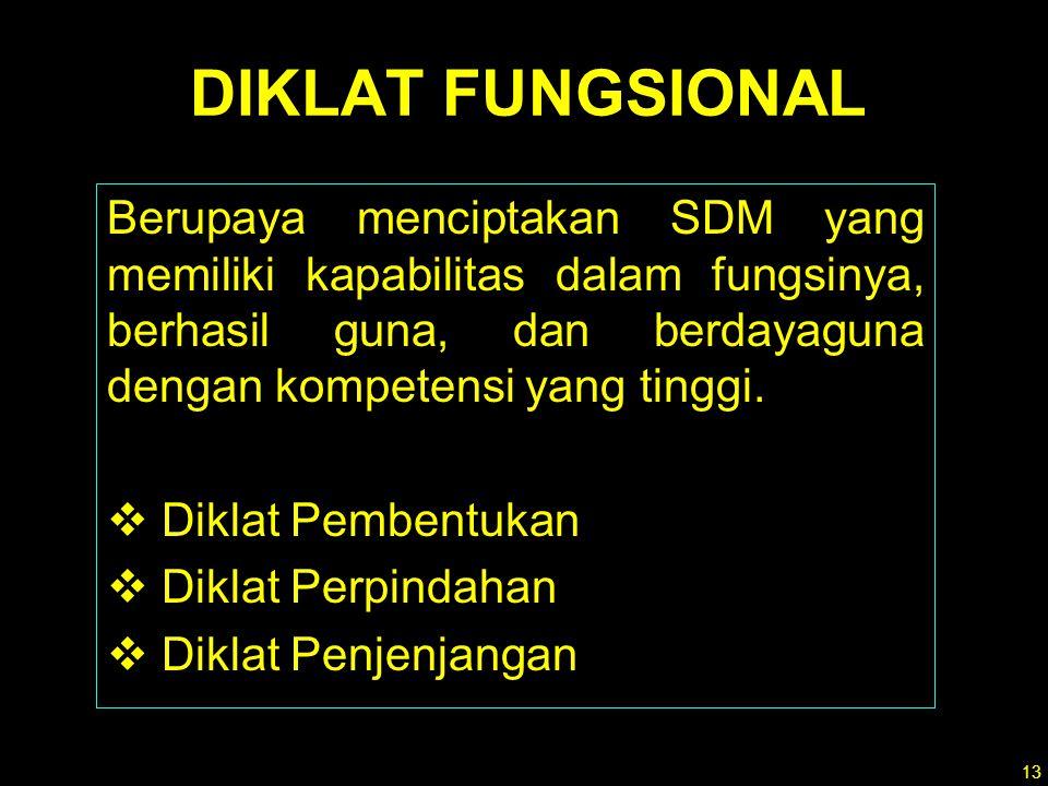DIKLAT FUNGSIONAL Berupaya menciptakan SDM yang memiliki kapabilitas dalam fungsinya, berhasil guna, dan berdayaguna dengan kompetensi yang tinggi.