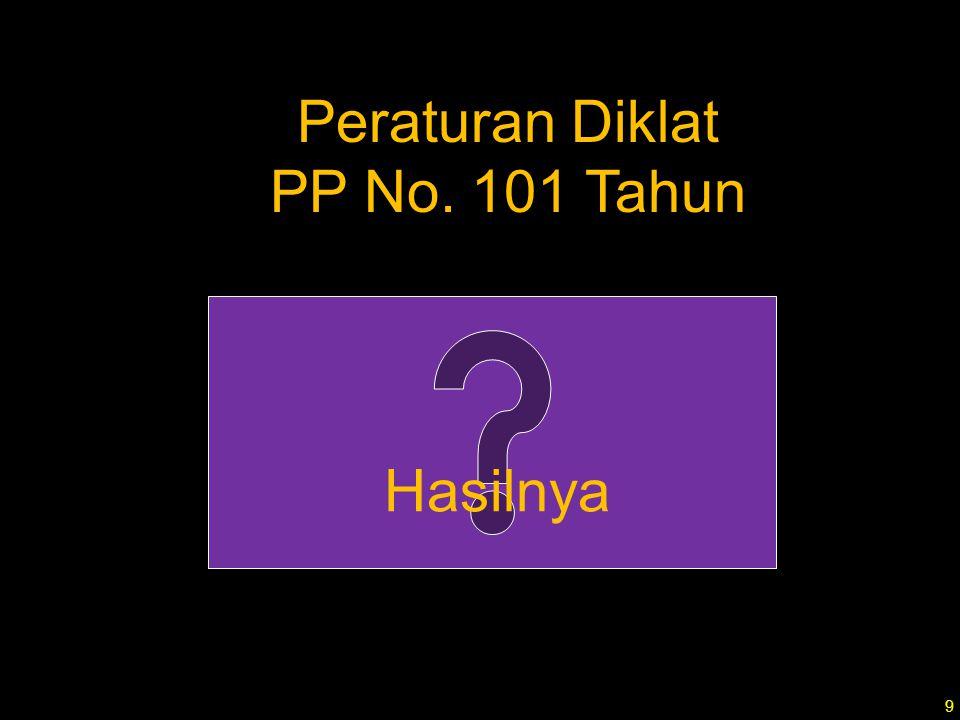 Peraturan Diklat PP No. 101 Tahun