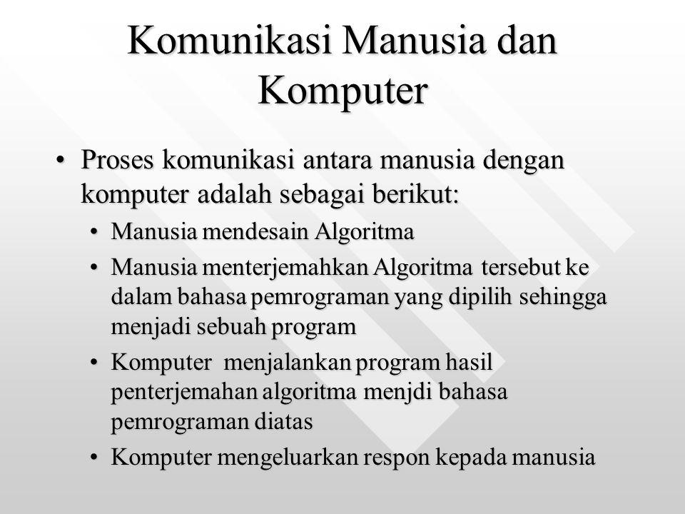 Komunikasi Manusia dan Komputer