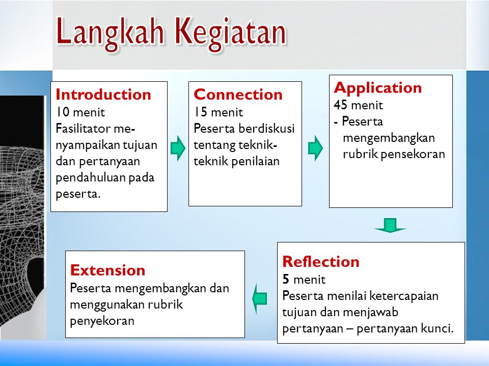 Langkah Kegiatan Application Introduction Connection Reflection