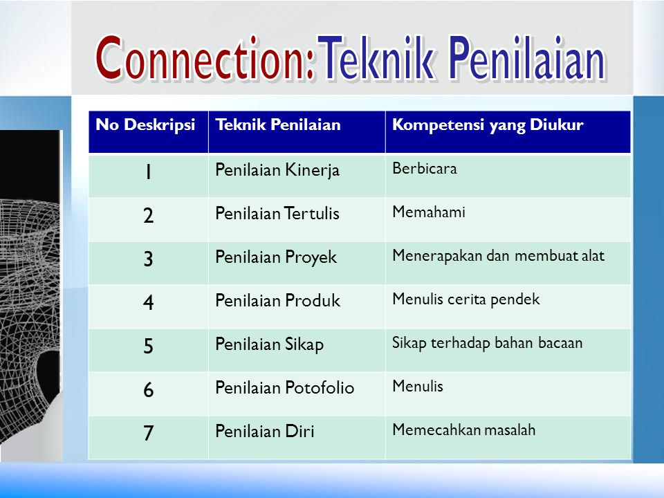Connection: Teknik Penilaian