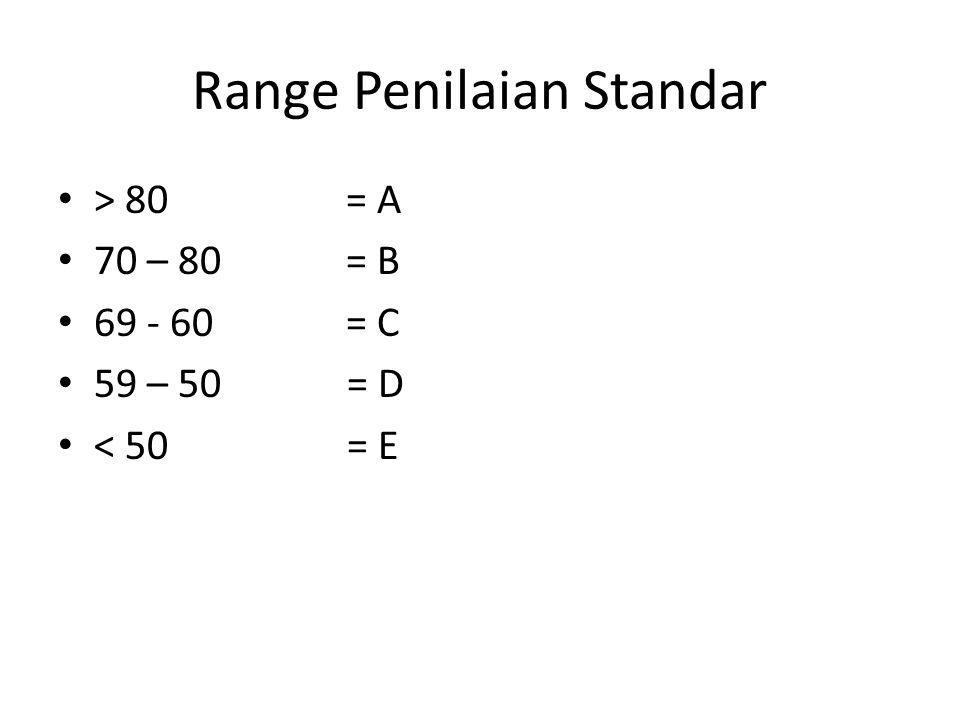 Range Penilaian Standar