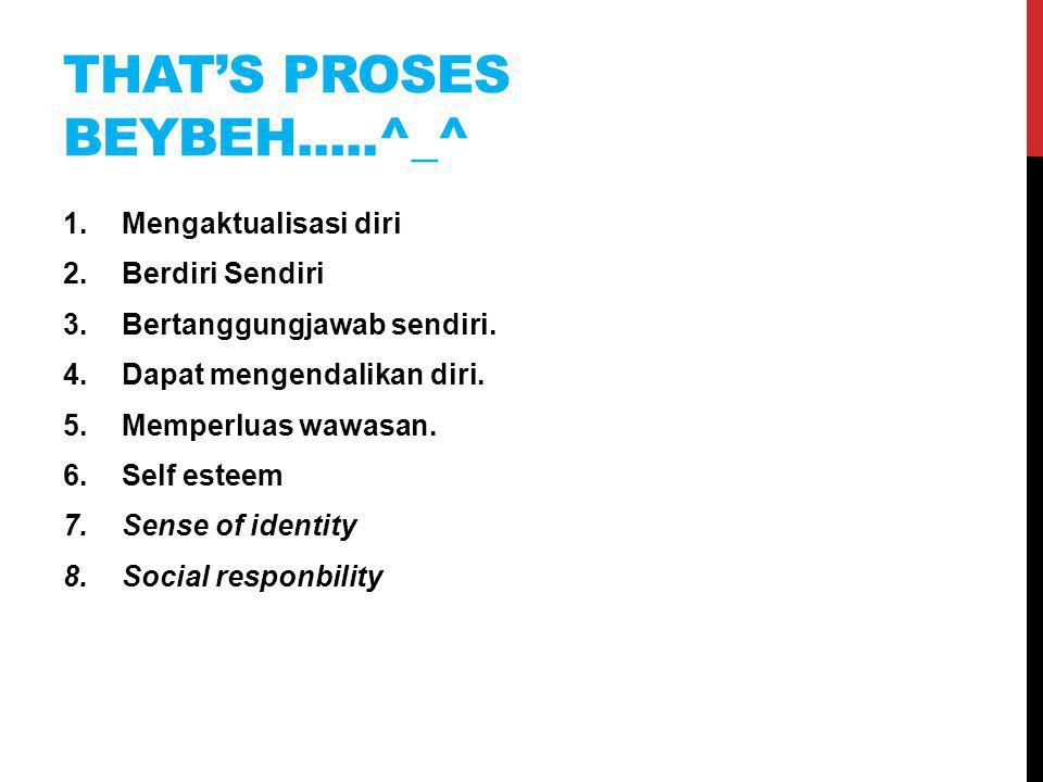 That's proses beybeh.....^_^