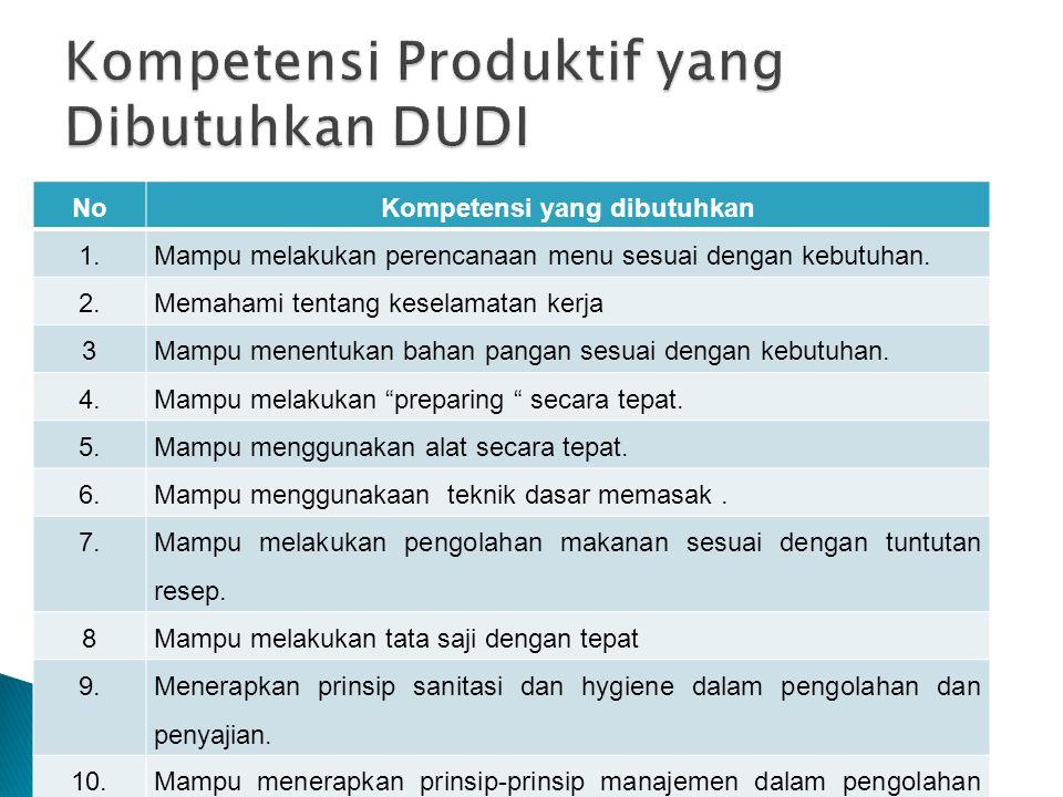 Kompetensi Produktif yang Dibutuhkan DUDI