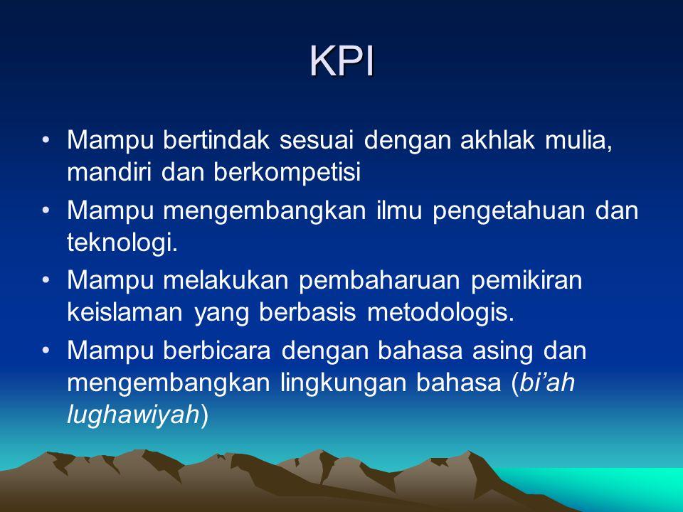 KPI Mampu bertindak sesuai dengan akhlak mulia, mandiri dan berkompetisi. Mampu mengembangkan ilmu pengetahuan dan teknologi.