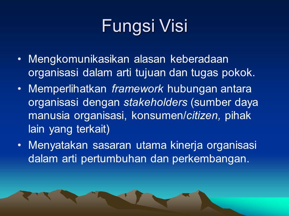 Fungsi Visi Mengkomunikasikan alasan keberadaan organisasi dalam arti tujuan dan tugas pokok.