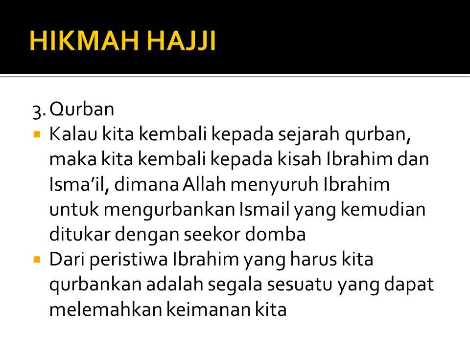 HIKMAH HAJJI 3. Qurban.