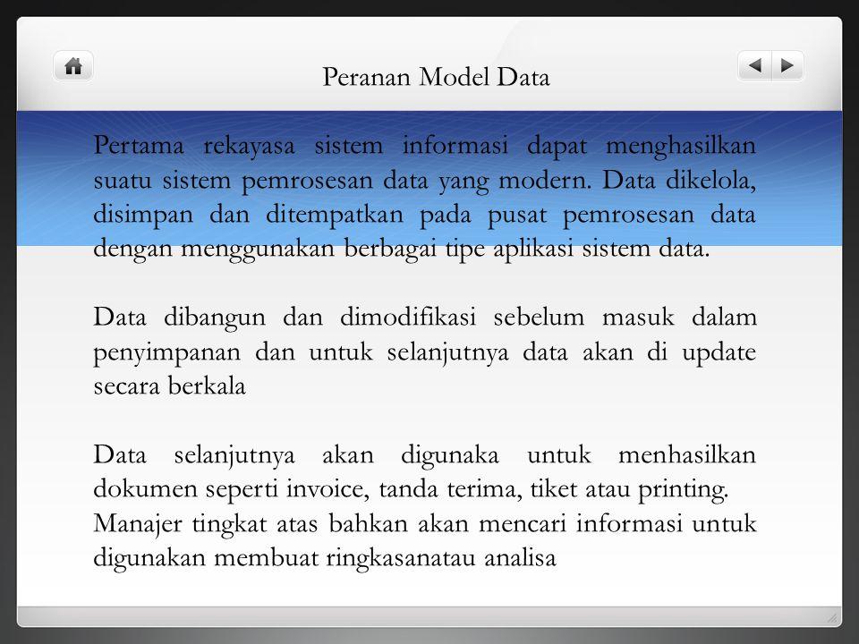 Peranan Model Data