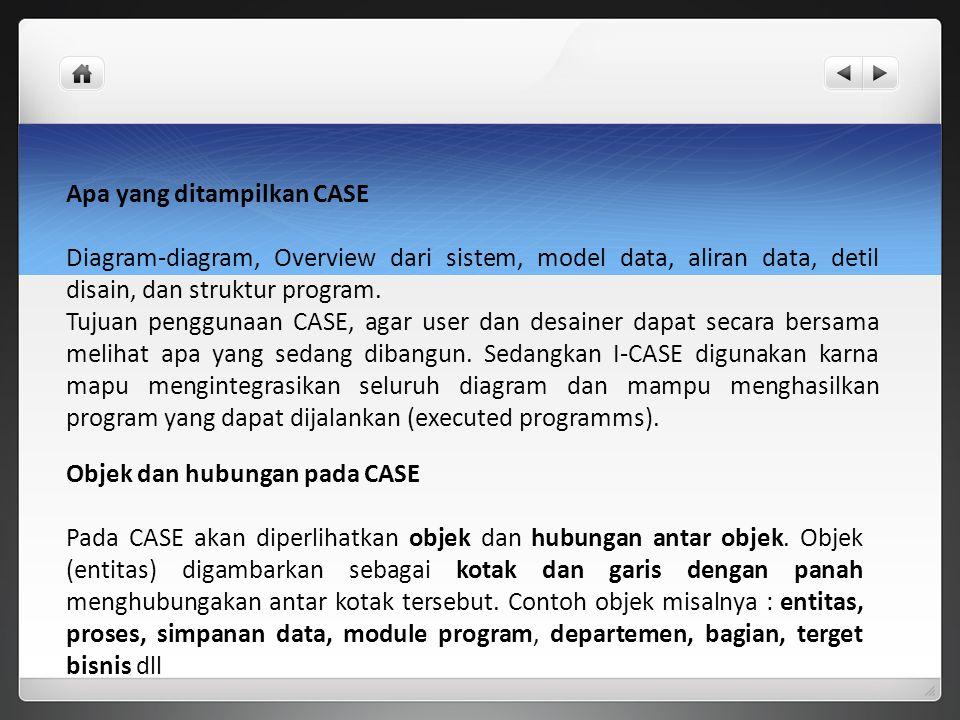 Apa yang ditampilkan CASE