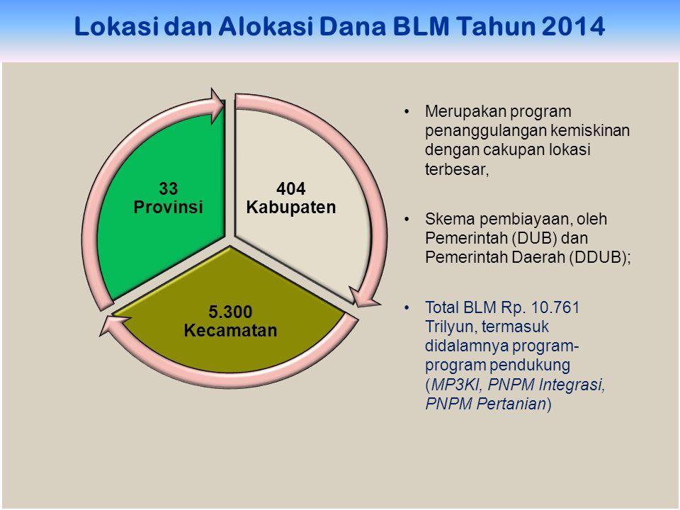 Lokasi dan Alokasi Dana BLM Tahun 2014