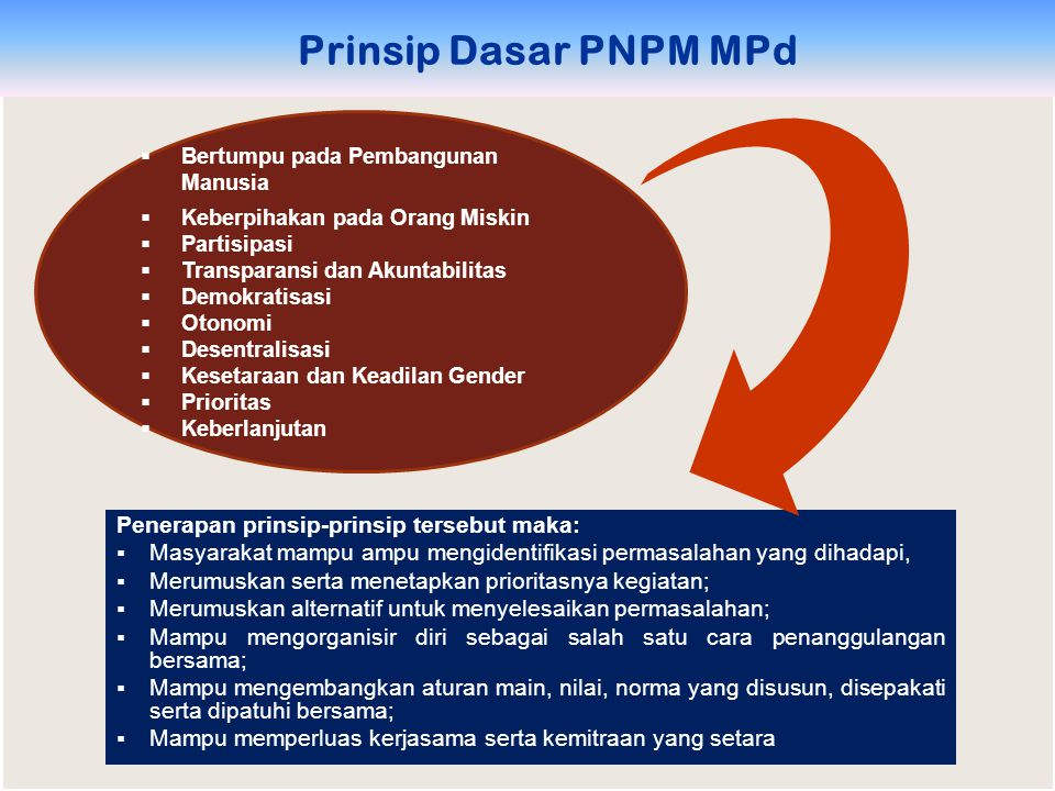 Prinsip Dasar PNPM MPd Penerapan prinsip-prinsip tersebut maka: