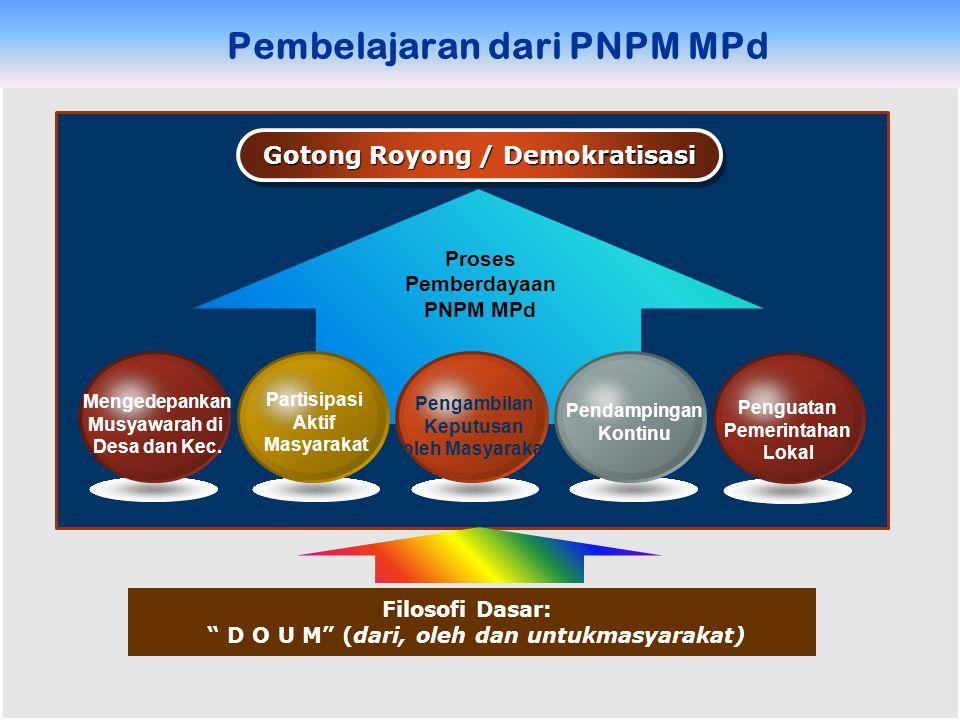 Pembelajaran dari PNPM MPd