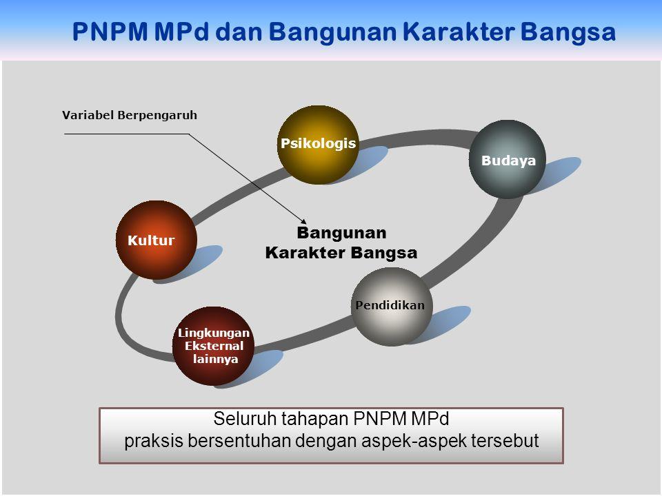 PNPM MPd dan Bangunan Karakter Bangsa