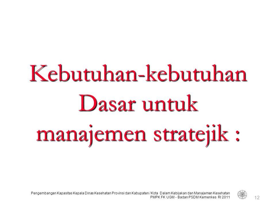 Kebutuhan-kebutuhan Dasar untuk manajemen stratejik :