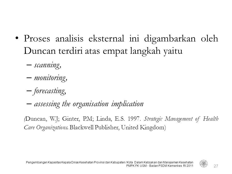 Proses analisis eksternal ini digambarkan oleh Duncan terdiri atas empat langkah yaitu