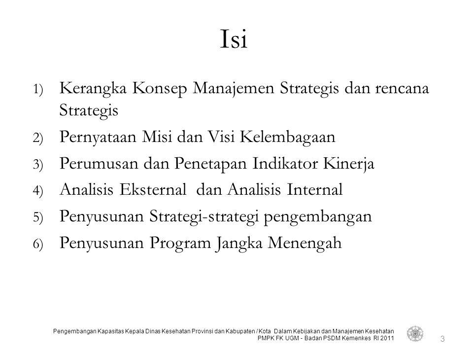 Isi Kerangka Konsep Manajemen Strategis dan rencana Strategis