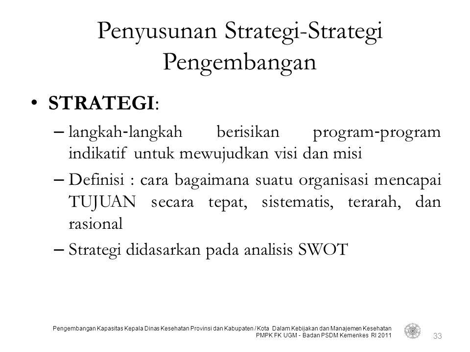 Penyusunan Strategi-Strategi Pengembangan