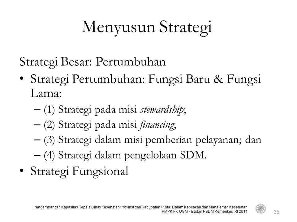 Menyusun Strategi Strategi Besar: Pertumbuhan