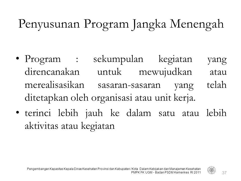 Penyusunan Program Jangka Menengah