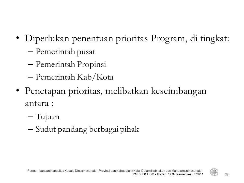 Diperlukan penentuan prioritas Program, di tingkat: