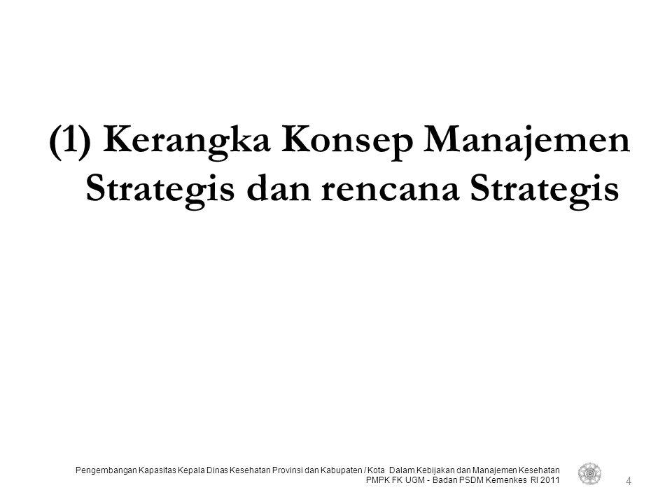 (1) Kerangka Konsep Manajemen Strategis dan rencana Strategis