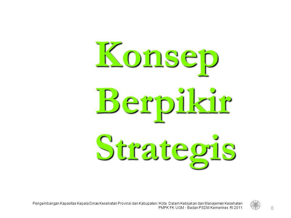 Konsep Berpikir Strategis
