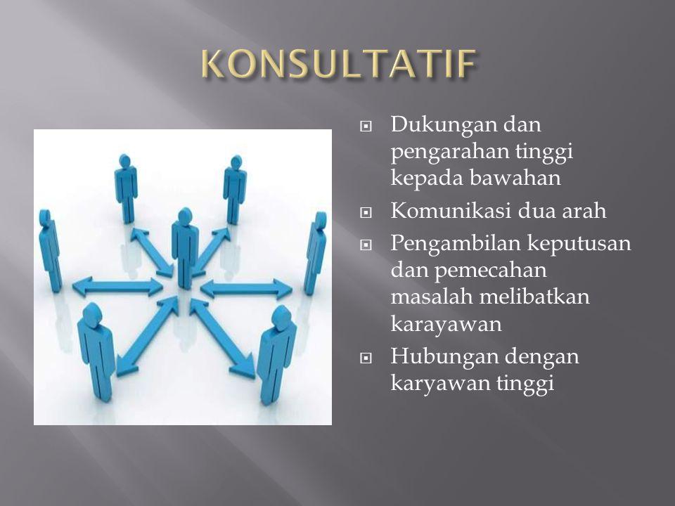 KONSULTATIF Dukungan dan pengarahan tinggi kepada bawahan