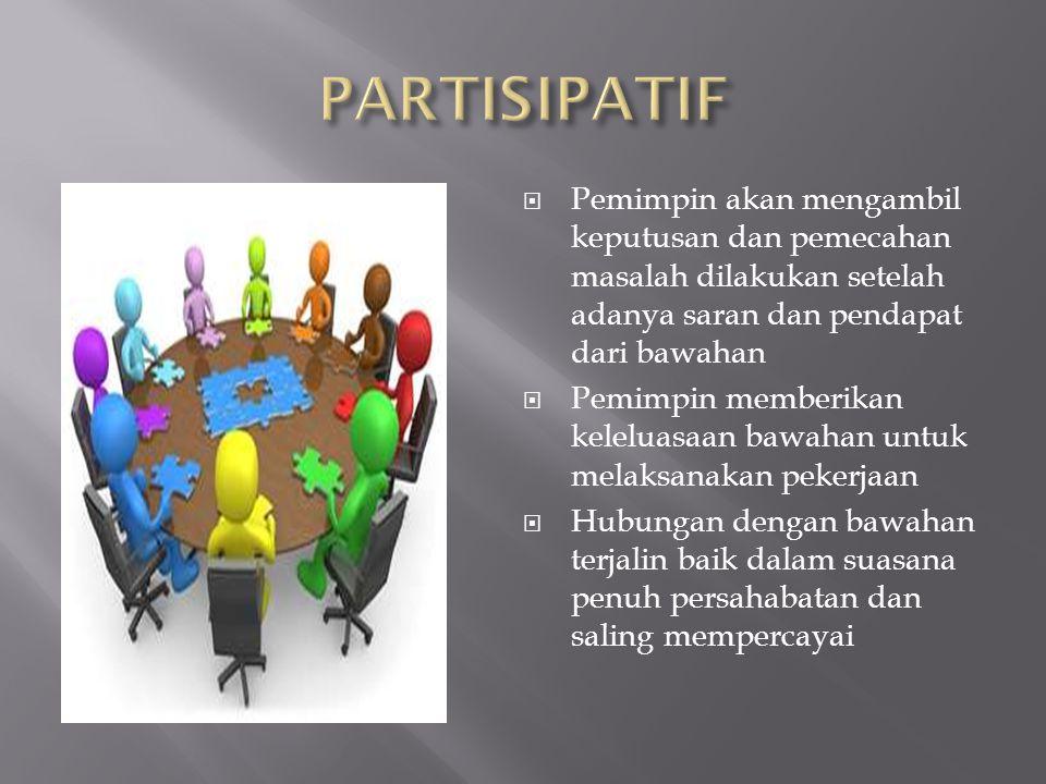 PARTISIPATIF Pemimpin akan mengambil keputusan dan pemecahan masalah dilakukan setelah adanya saran dan pendapat dari bawahan.