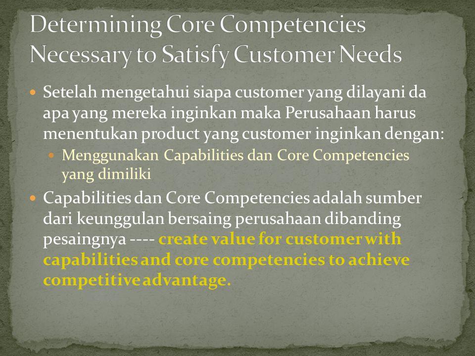 Determining Core Competencies Necessary to Satisfy Customer Needs