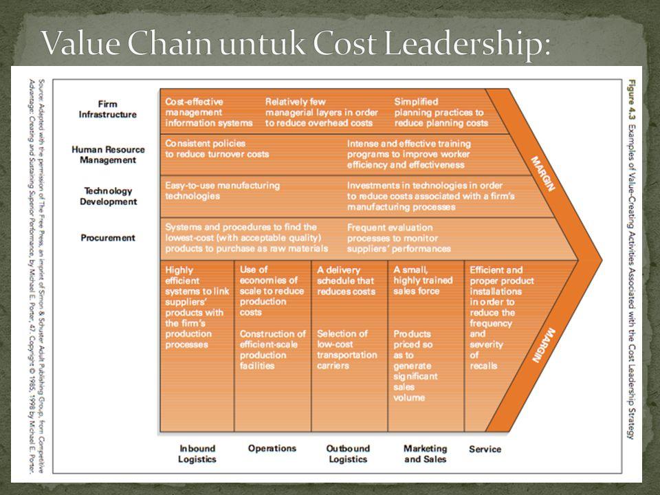 Value Chain untuk Cost Leadership: