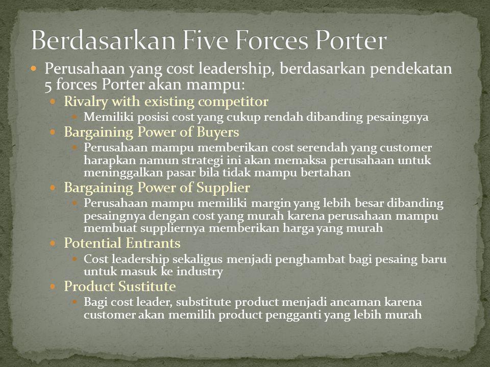 Berdasarkan Five Forces Porter
