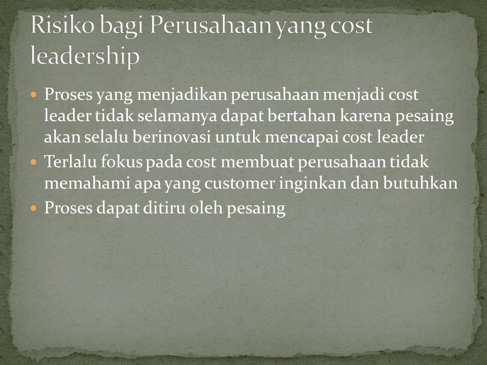 Risiko bagi Perusahaan yang cost leadership