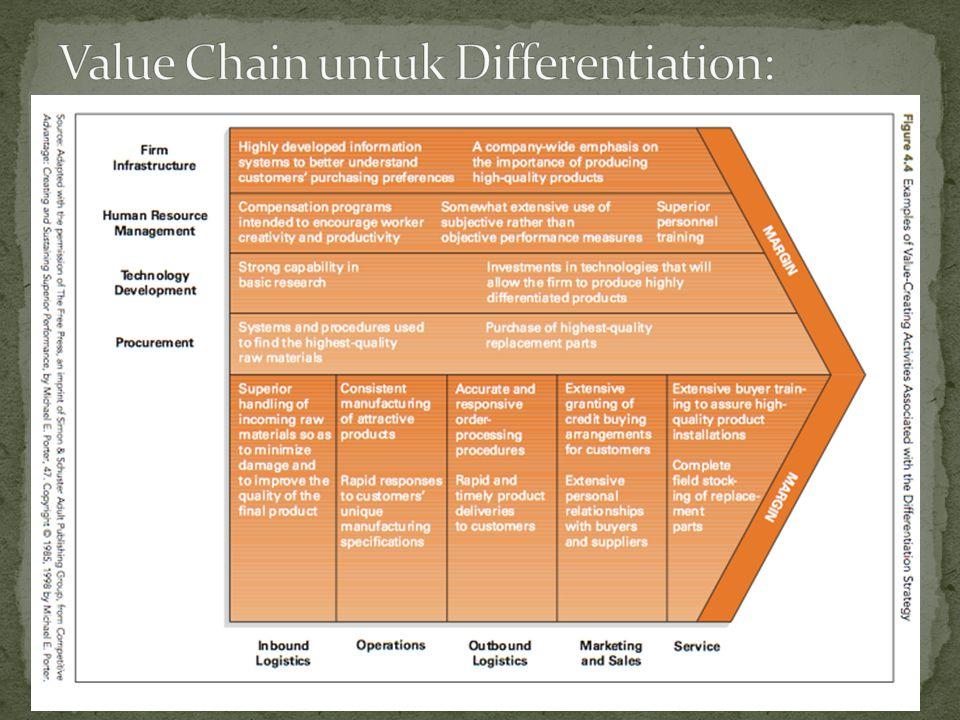 Value Chain untuk Differentiation: