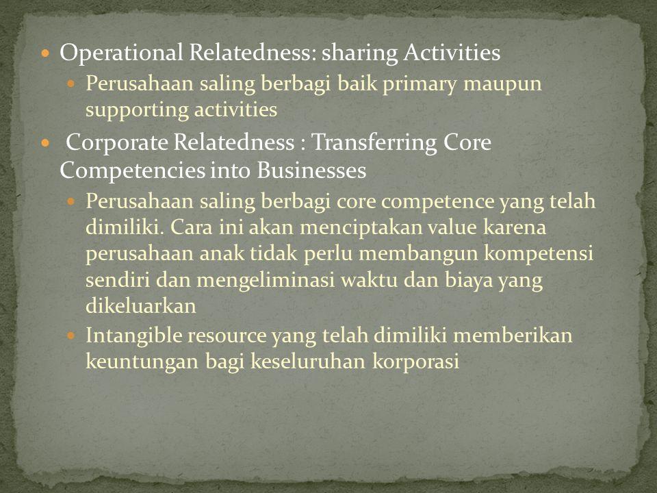 Operational Relatedness: sharing Activities