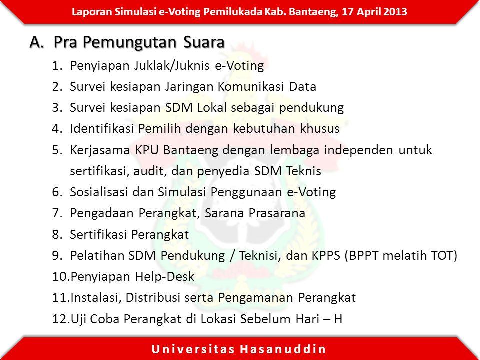 A. Pra Pemungutan Suara Penyiapan Juklak/Juknis e-Voting