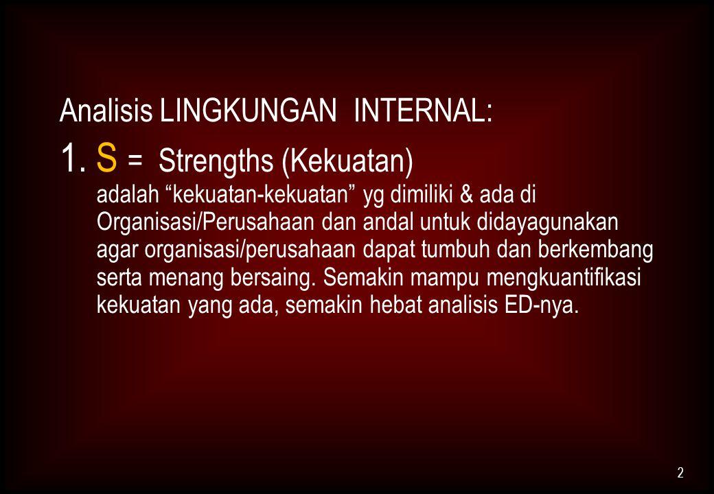 1. S = Strengths (Kekuatan)
