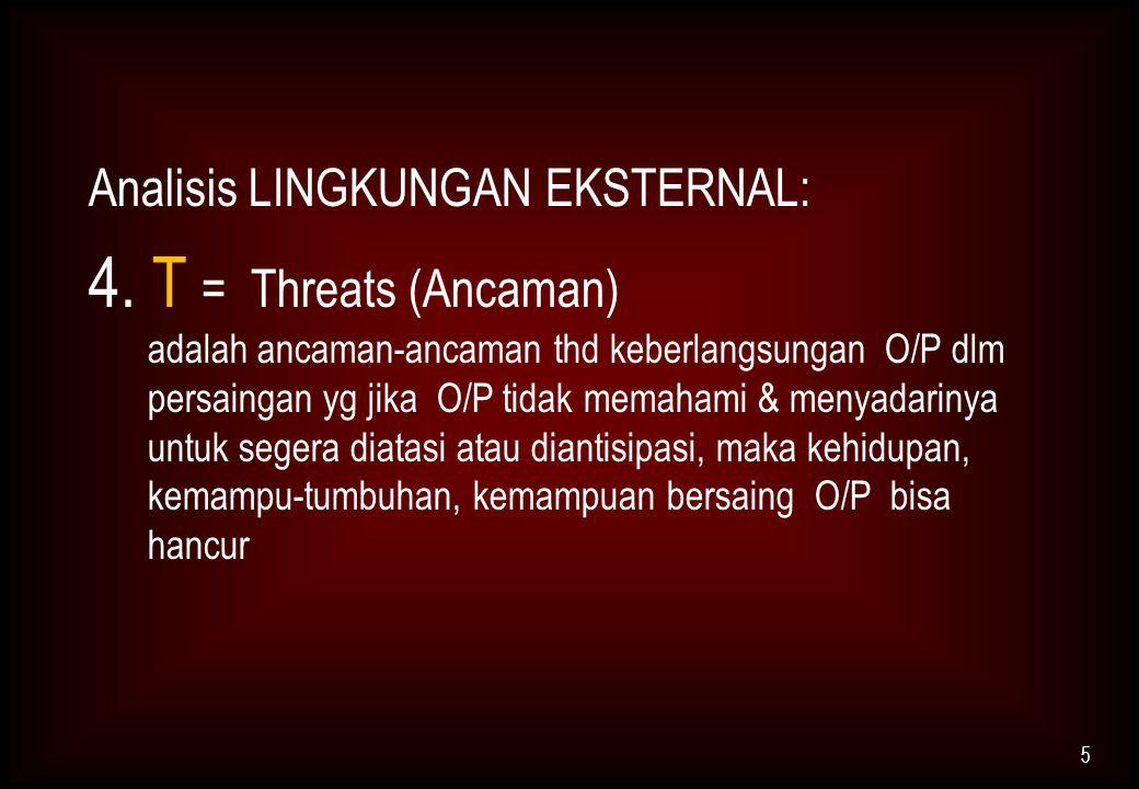 4. T = Threats (Ancaman) Analisis LINGKUNGAN EKSTERNAL: