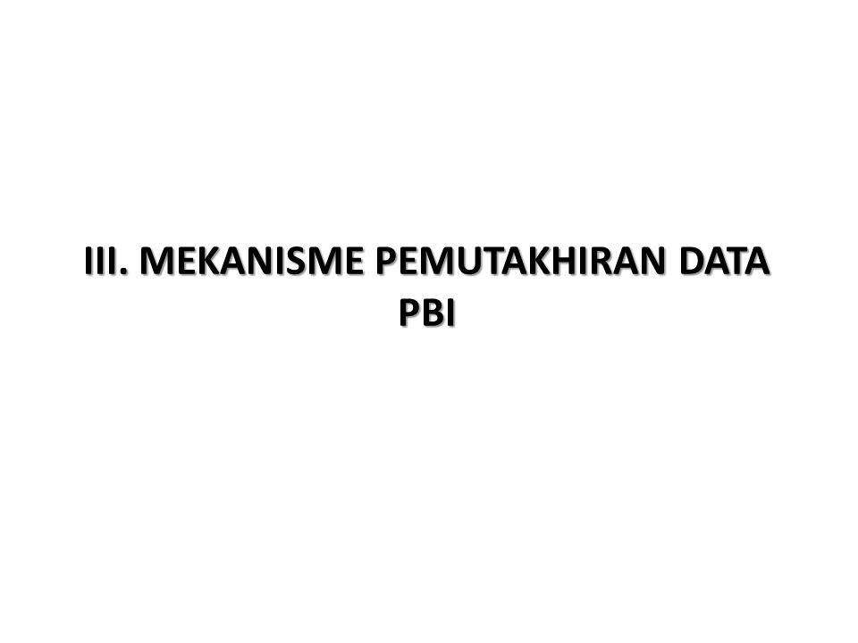 III. MEKANISME PEMUTAKHIRAN DATA PBI