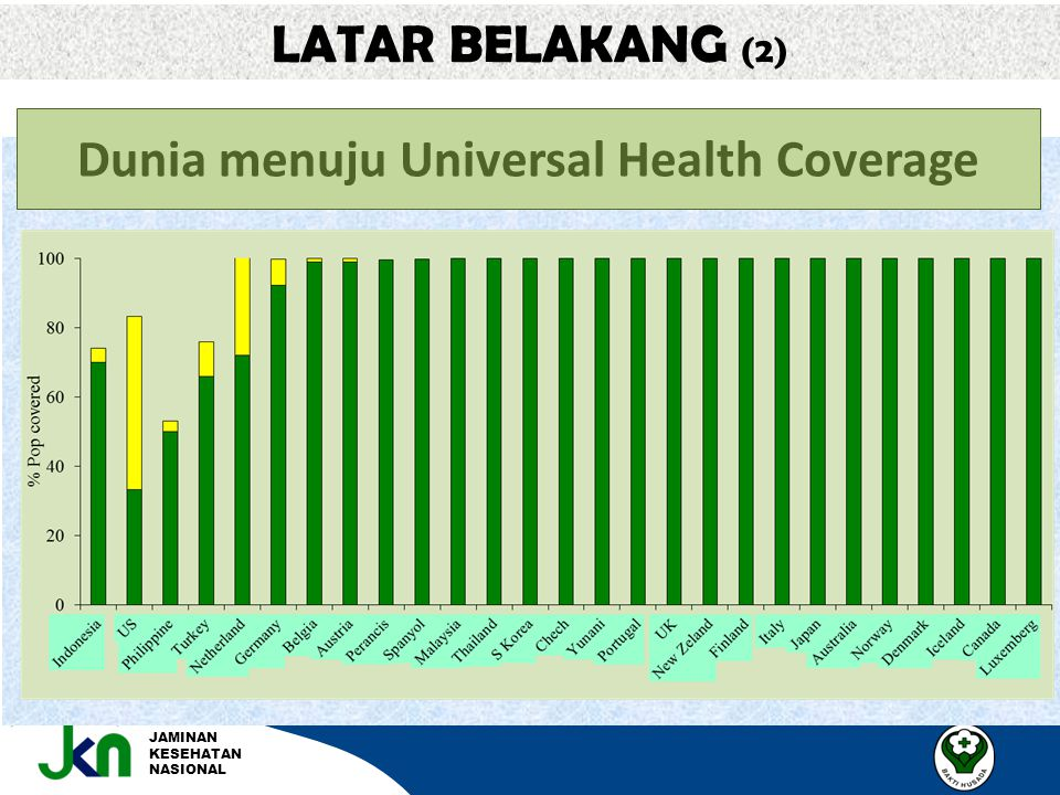 Dunia menuju Universal Health Coverage