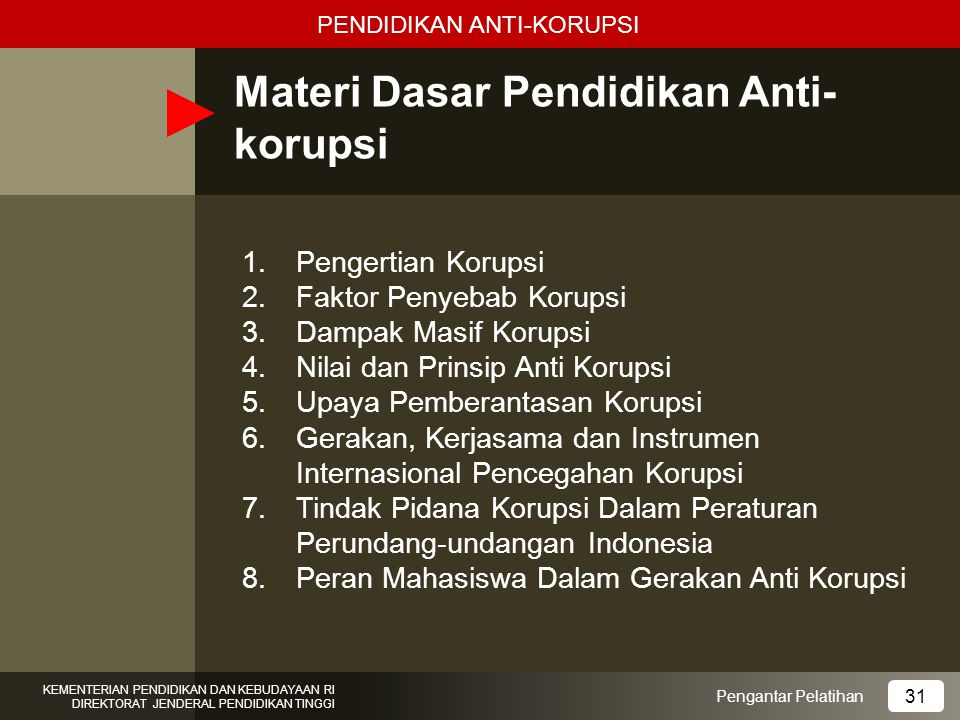 Materi Dasar Pendidikan Anti-korupsi