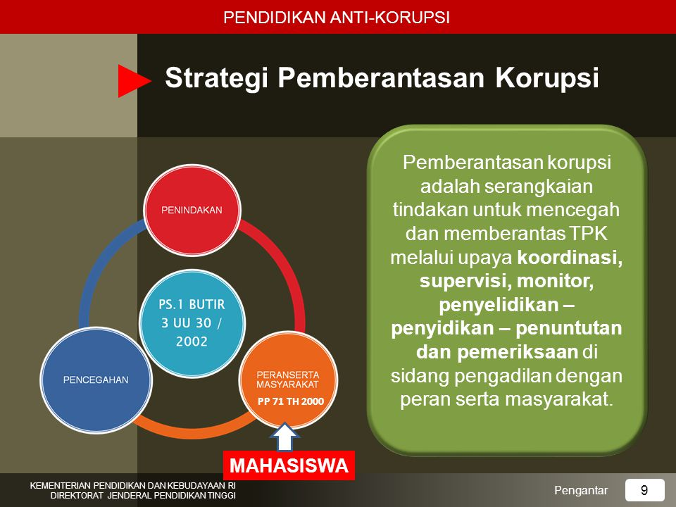 Strategi Pemberantasan Korupsi