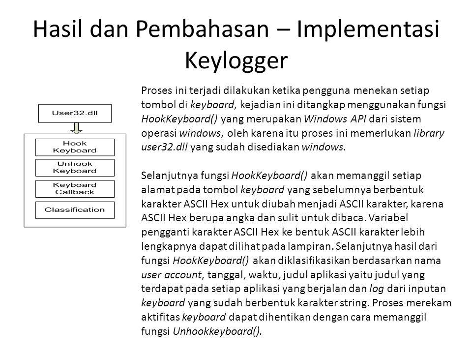 Hasil dan Pembahasan – Implementasi Keylogger