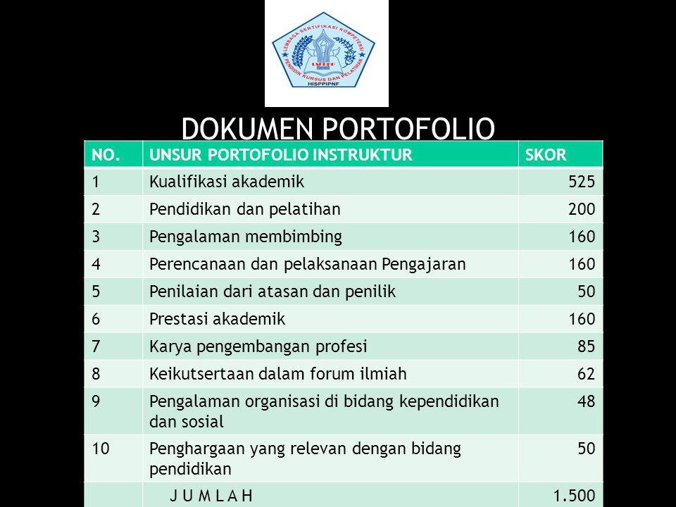 DOKUMEN PORTOFOLIO BATAS LULUS: 850 (57% dari perkiraan skor maksimum)